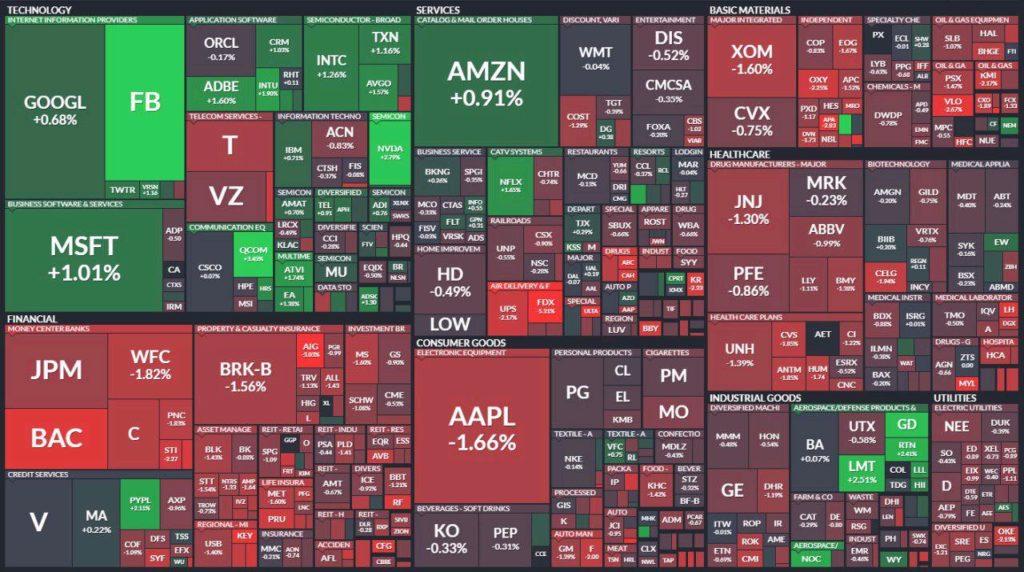 Кэш и защитные активы на падающем рынке