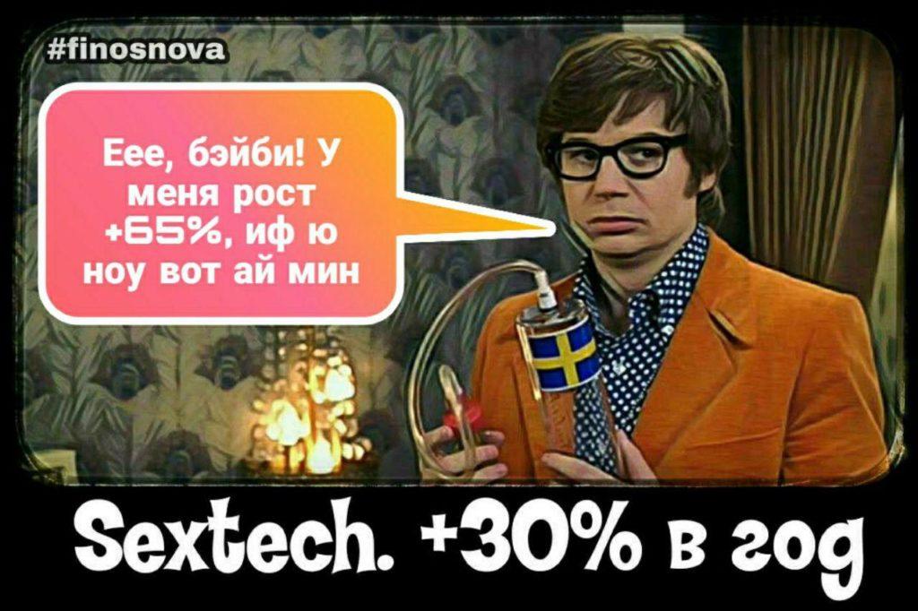 Sextech. +30% в год. Некоторые любят погорячее.