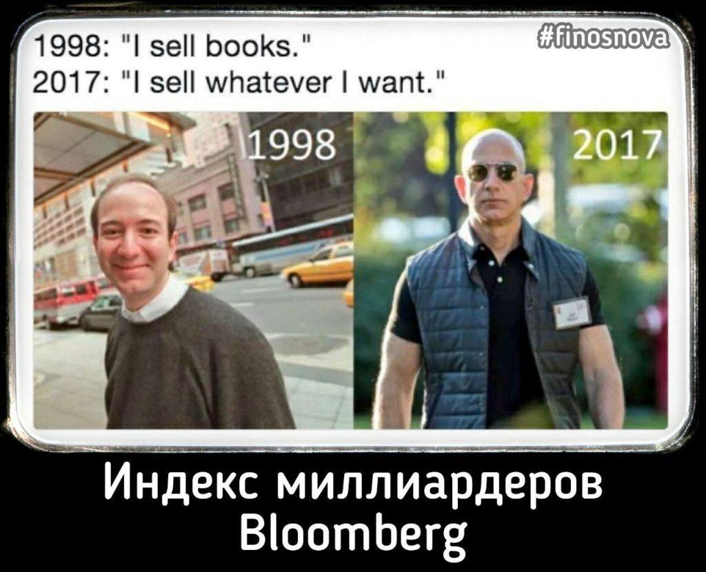Индекс миллиардеров Bloomberg. ТОП - 11 самых богатых людей мира и на чём они заработали свои состояния.