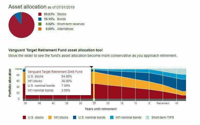 25 лет до пенсии - какие есть решения?